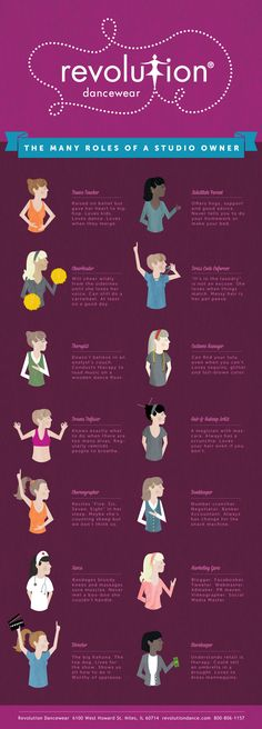 The Many Roles of a Dance Studio Owner- many studio owners forget the drama defuser one- too many girls take it way too seriously. dance is supposed to be fun, even if it is competition, lighten up a bit! repin if u agree!