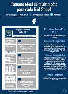 Tamaño ideal de multimedia para Facebook