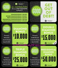 MAJOR BONUSES going on right now! Text me with questions!  Sign up here --> http://hotmamabodywrap.com/become-an-it-works-distributor/