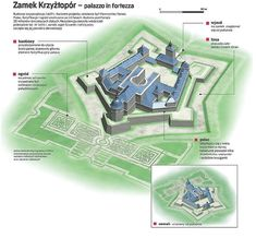 Star Fort, Minecraft Castle, History Images, Walled City, Fortification, Forts, Warfare, Palazzo, Landscapes