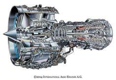 iae v2500 engine - Buscar con Google