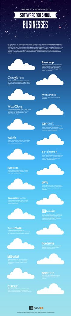 The Best Cloud-Based #Software For Small Businesses #INFOGRAPHIC http://www.evincedev.com/web-development