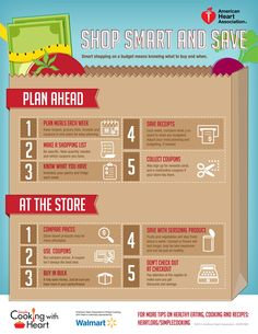 Smart shopping means knowing what to buy and when. Use this infographic to help you stay on budget.