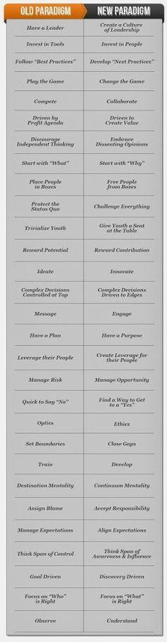 I've often said businesses don't fail – leaders do. #Leaders #Entrepreneur