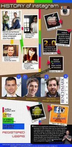 #Instagram History – #Infographic   From: http://www.webbythoughts.com/instagram-history-infographic/