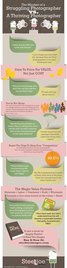 """Determining what we're worth as photographers can be so difficult. Check out this great infographic and the new e-book, """"Worth More."""" $47"""