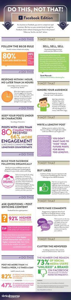 The Dos and Don'ts of Facebook Marketing [infographic] -- IMHO, overall quite a good one but I do think that 'Do not write a lengthy post' is debatable, it really depends on the type of information you are sharing with your audience. Occasionally use a (meaningful, quality) lengthy post may receive unexpected feedback/results. Never try never know. It's always about how well you know your fans and the type of content they crave. What do you think?