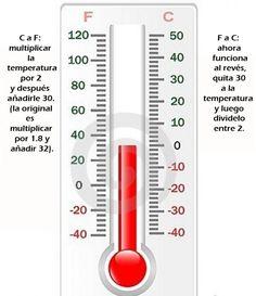 Truco #6 Así puedes descubrir cómo cambiar los grados de Fahrenheit a Celsius, cuando estés cocinando y entres en pánico por no saber que temperatura poner.
