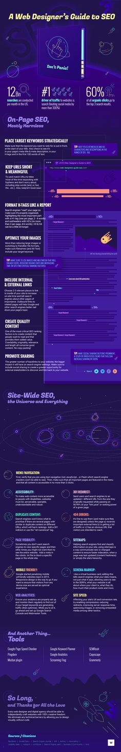 SEO: The Beginner's Guide to Search Engine Optimization - (infographic)