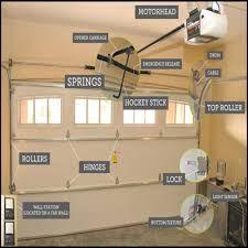 Image Result For Masonite Raised Panel Garage Door Diy Garage Door Garage Door Springs Garage Door Repair Service