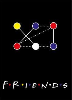 Friends minimal poster tv