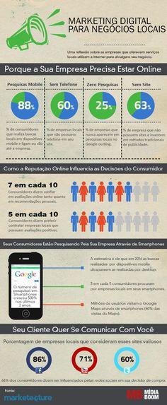 infografico-marketing-digital-para-buscas-locais Leia os nossos artigos sobre Marketing Digital no Blog Estratégia Digital em http://www.estrategiadigital.pt/category/marketing-digital/