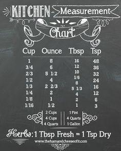 The Ham & Cheese Of It: Free Printable Chalkboard Kitchen Measurement Chart