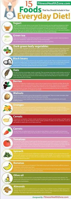 Losing weight is many times associated with the word nutrition. But diet and weight loss programs are merely subtopics in the broad subject of nutrition. Nutrition involves your weight, but also st… Healthy Habits, Get Healthy, Healthy Tips, Healthy Choices, Healthy Weight, Healthy Meals, Healthy Recipes, Eating Healthy, Locarb Recipes