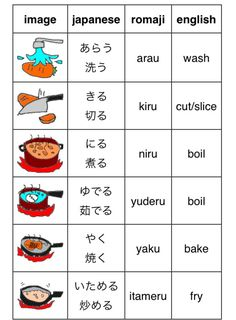 たべもの と りょうり Food & Cooking http://hiragananinja.tk/wp2/jpfood/ #japanese #nihongo