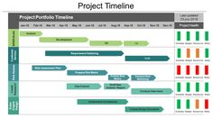 9 Types of Roadmaps + Roadmap PowerPoint Templates To Drive Your Business Growth Timeline Ppt, Timeline Project, Technology Roadmap, Technology Infrastructure, Product Development Stages, Risk Matrix, Sales Strategy, Change Management, Ppt Template