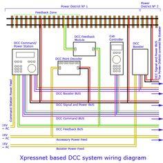 Cool Dcc Layout Wiring Diagram Basic Electronics Wiring Diagram Wiring Digital Resources Attrlexorcompassionincorg