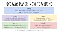Four Lessons About Writing that I Learned from Makers | Angela Stockman