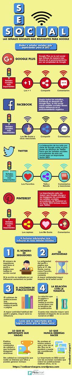 SEO Social: las señales sociales más relevantes para Google #infografia