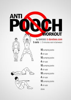 Top workout plans which are simply fantastic for novices, both gentlemen and female to get fit. Research the fitness workout pinned image reference 1498123323 today. Fitness Workouts, Abs Workout Routines, Gym Workout Tips, Abs Workout For Women, At Home Workout Plan, Workout Challenge, At Home Workouts, Workout Plans, Basic Workout
