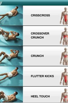 AB workouts you can do at home. #health #fitness #flat #core #sunmerbody