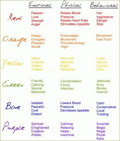 The Psychology of Color, I like this