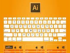 Download the Ultimate Illustrator CC Keyboard Shortcut Cheat Sheet