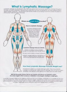 Some Of The Best Massage Tips You'll Find. A massage's quality really depends on the both the receiver and the giver. It doesn't matter whether you are on the giving or receiving end of the massage; Massage Tips, Massage Therapy, Yoga Facial, Lymphatic Drainage Massage, Reflexology Massage, Lymph Nodes, Lymphatic System, Physical Therapy, Cellulite