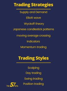 It's possible to make a more than decent living with forex trading. However, in order to do that, you must become a profitable trader. Trading Quotes, Intraday Trading, Online Trading, Forex Trading Tips, Forex Trading Software, Forex Trading Signals, Stock Trading Strategies, 5 Rs, Finance