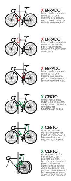 REVISTA BICICLETA - Como proteger sua bike contra roubo