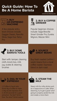 A simplified yet informative infographic to quickly get you started when becoming a home barista. Hopefully this will help point you in the right direction so you can start brewing café quality drinks at home! Best Home Espresso Machine, Espresso At Home, Coffee Thermos, Coffee Container, Coffee Industry, Coffee Equipment, Coffee Shop, Coffee Lovers, Coffee Accessories