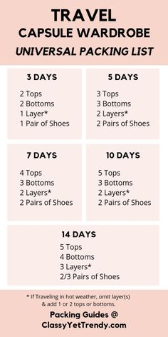 Jul 29, 2019 - Build your travel capsule wardrobe and wear lots of outfits while on your vacation! Find out how to use a carry-on suitcase, packing cubes and organizers. % Restaurants In Paris, Packing Cubes, Packing List For Travel, Europe Packing, Traveling Europe, Backpacking Europe, Travel Checklist, Travel Packing Light, Travel Wardrobe Summer