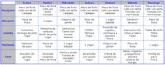DIETA 100% NATURAL: 4 KILOS EN 7 DIAS ¡COMPÁRTELA! | Guía Médica, consejos de Salud Vegetarian Protein, Vegetarian Recipes, Fitness Tips, Health Fitness, Menu Dieta, Healthy Life, Meal Planning, The 100, How To Plan