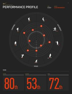 nike_nslr_layout_for_screen-02_640.png (640×828)