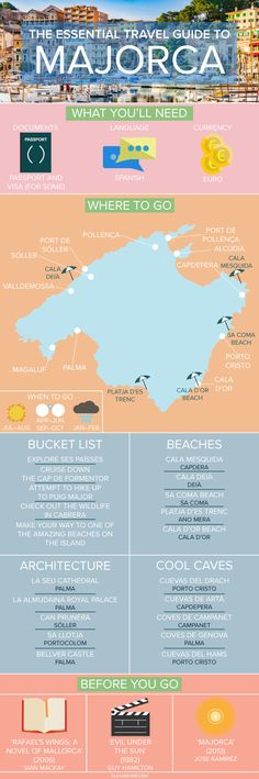 Travel and Trip infographic The Essential Travel Guide to Tenerife (Infographic) Island Travel, Travel Guides, Travel Tips, Travel Hacks, Places To Travel, Travel Destinations, Vacation Places, Vacations, Future Travel