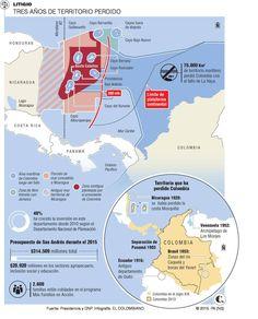 En San Andrés, inversiones no compensan el mar perdido