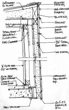 Construction Design Salish Middle School 60a0cf69632cf935 besides Jenner House as well The Birchwood in addition Mobile Architecture likewise Interior Design Rooms To Go. on shipping container homes designs