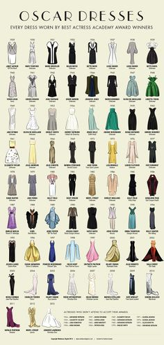 London-based media agency Mediarun Digital has released an eye-popping graphic of every Oscar dress worn by the Academy Award winners for Best Actress. There's A Graphic Of Every Best Actress Winner's Oscar Outfit And It Is Amazing Robes D'oscar, Best Oscar Dresses, Oscar Gowns, Iconic Dresses, Oscar Verleihung, Best Gowns, Best Actress Oscar, Fashion Vocabulary, Illustration Mode