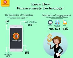Finance sector is still digitally untapped! #InnovativeSolutions for #tech #startups & #entrepreneurs in #mobile #android #ios #apps #web #idea #finance #technology #development #getintouch #mobileapps #website