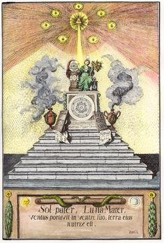 Frontispiece from manuscript version of Georg von Welling Opus mago-cabbalisticum. Magnum Opus, Alchemy Art, Alchemy Symbols, Wicca, Masonic Symbols, Paranormal, Sacred Geometry, All Art, Mythology