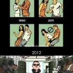 Dance evolution - 1980-2012