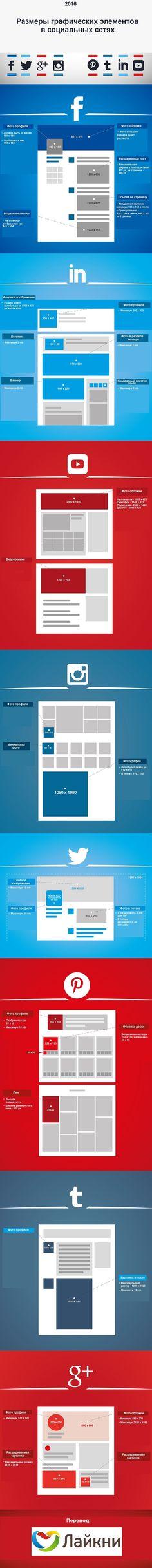 Инфографика: Размеры графических элементов в социальных сетях