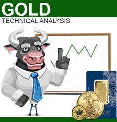 Gold Technical Update