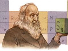 Dmitri Mendeleev, the Russian chemist who published what is regarded as the first widely recognised periodic table, has been celebrated with his own Google doodle on what would have been his 182nd birthday.