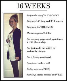 13 weeks pregnancy chalkboard | Created by: Me | Maternity ...