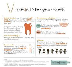 D for Teeth