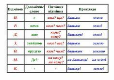 Periodic Table, Study, My Love, Ua, Ukraine, Crafts, Periotic Table, Studio, Manualidades