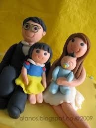 Image result for fondant family