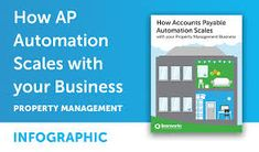 Beanworks integrates its services with the genius of NetSuite, helping its clients simplify and automate accounts payable processes. Accounts Payable, Accounting Software, Property Management, Infographic, Finance, Business, Infographics, Store, Business Illustration