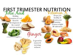 Nutrition for your first trimester.